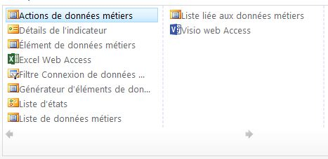 wp-donnees-metiers